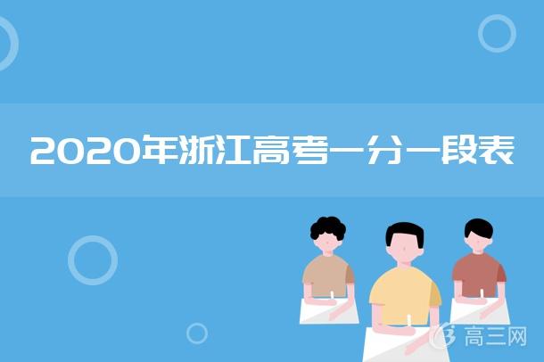2020浙江高考一分一段表 艺术类第二段成绩排名