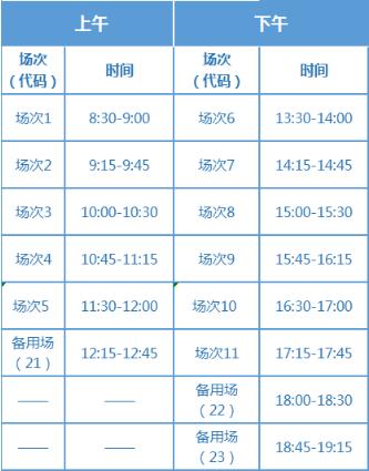 2020年12月江西英语四六级考试时间及考点