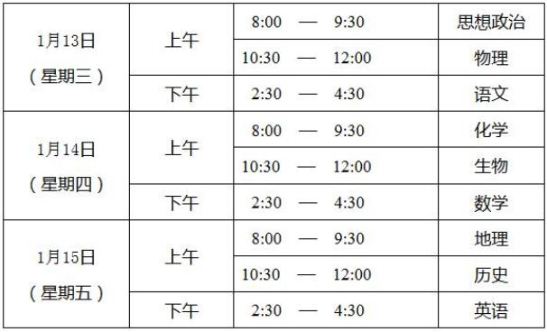 2021北京高中学业水平合格性考试成绩查询