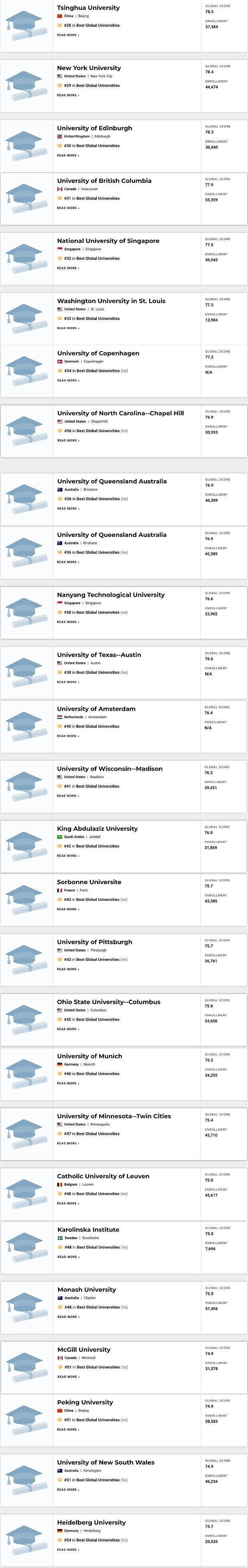 世界大学排名.jpg