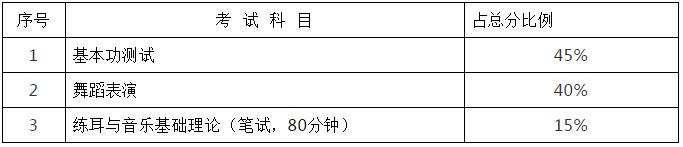 2021湖南舞蹈类艺考考试时间及科目