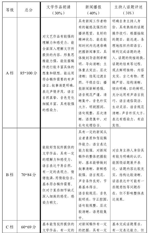 2021天津播音与主持艺术专业统考考试大纲