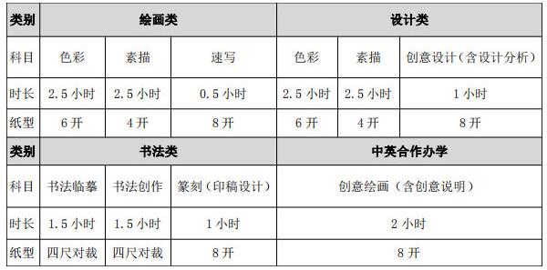 天津美术学院2021年本科招生简章