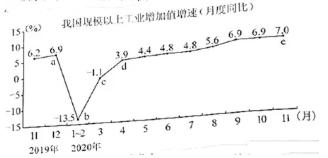 2021年湖南省八省聯考政治試題及答案