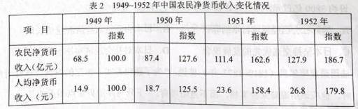 2021年湖南省八省聯考歷史試題及答案
