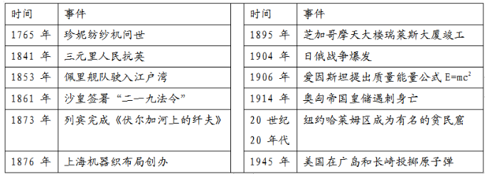 2021年湖南省八省联考历史试题及答案