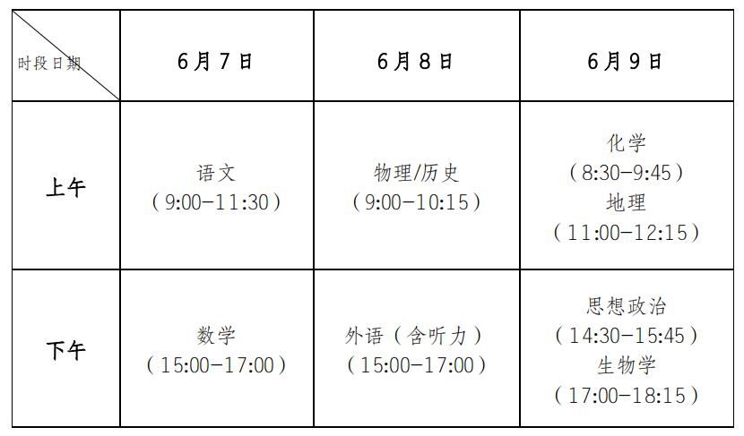 2021重庆新高考考试时间安排及科目
