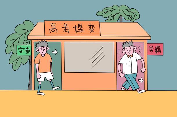 天津高考复读学校排名 最好的高三全日制复读学校