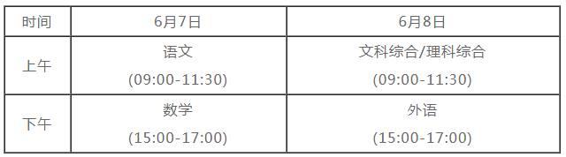新疆2021高考时间及科目安排