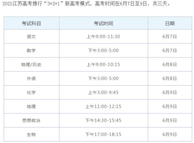 2021江苏高考具体时间安排