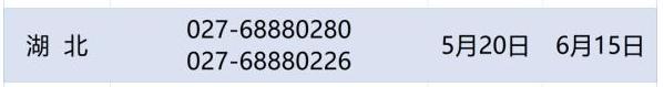 湖北2021年高考举报电话