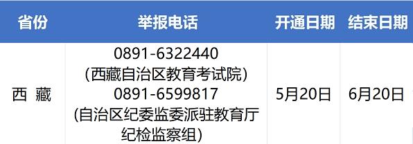 2021西藏高考举报电话