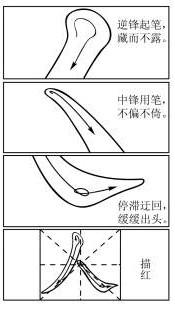 2021年重庆高考作文题目