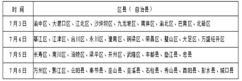 军队院校2021在重庆体检时间