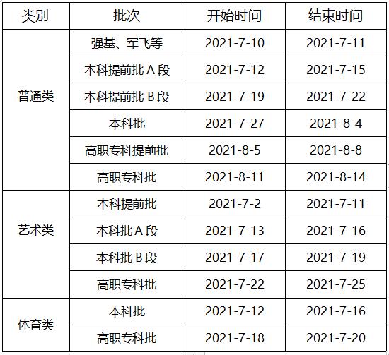 2021重庆高考录取时间发布