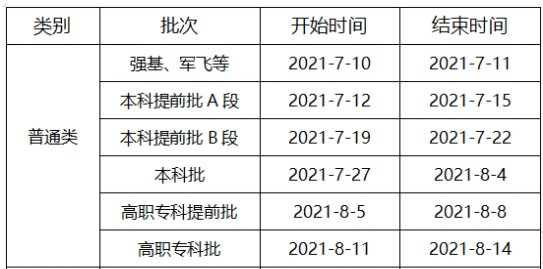 重庆高考什么时候录取
