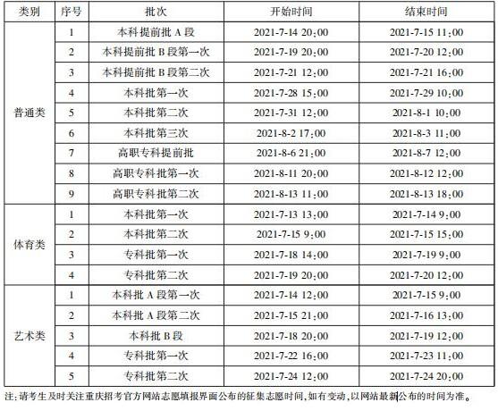 重庆高考什么填征集志愿