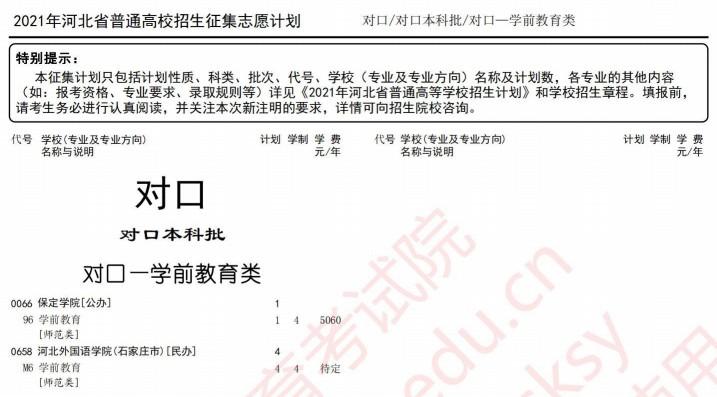2021河北高考对口本科批征集计划(学前教育类)