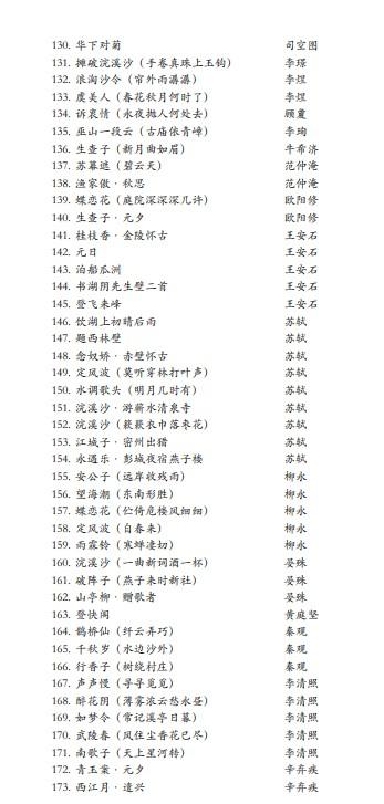 重庆艺术类专业统一考试大纲16.jpg