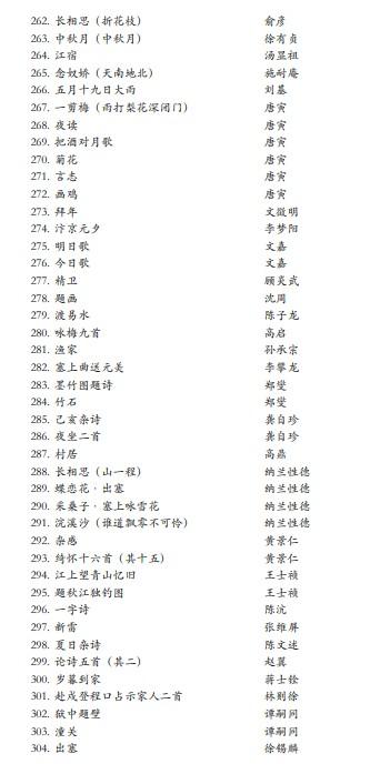 重庆艺术类专业统一考试大纲19.jpg