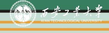 西安工业大学迎新系统及网站入口
