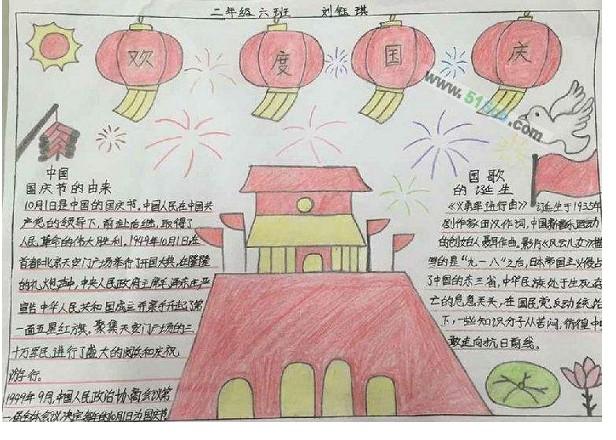 國慶節黑板報圖片素材