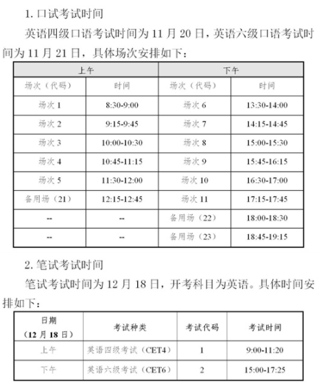 2021年下半年四川省英语四六级口试和笔试时间