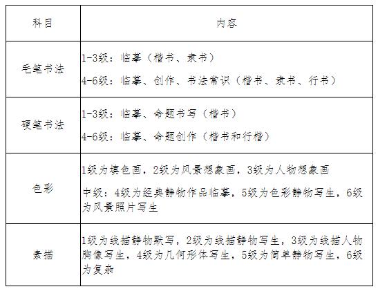 宁夏2021年11月书画等级考试时间及考试内容