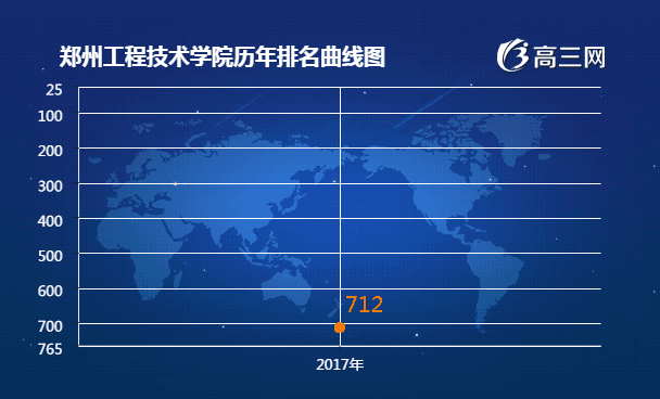郑州工程技术学院是公办吗 郑州工程技术学院是公办还是民办大学
